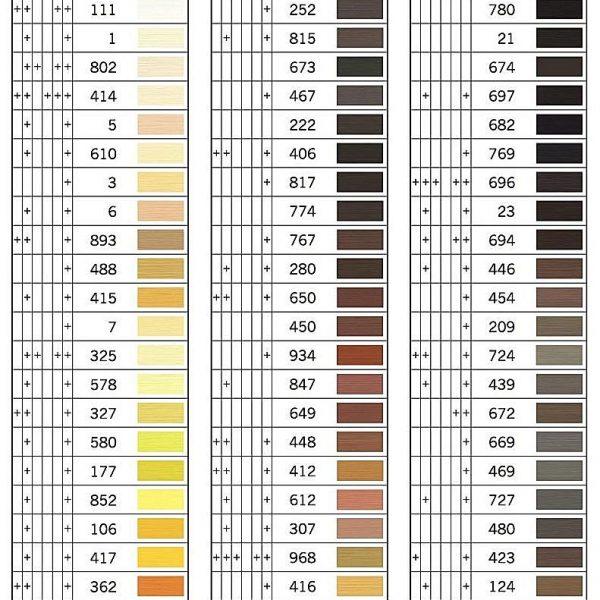 Gutermann Sew All Colour Chart 1