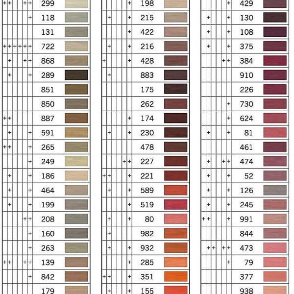 Gutermann-Sew All Colour Chart 2