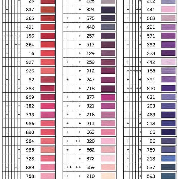 Gutermann-Sew-All Colour Chart 3