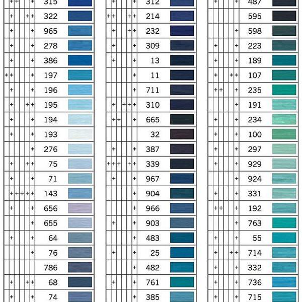 Gutermann-Sew-All Colour Chart 4