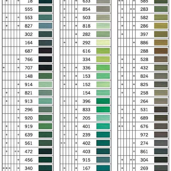 Gutermann-Sew All Colour Chart 5