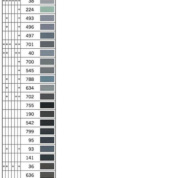 Gutermann-Sew-All Colour Chart 6