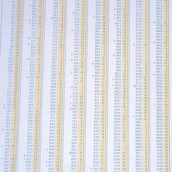 THR DMC Codes